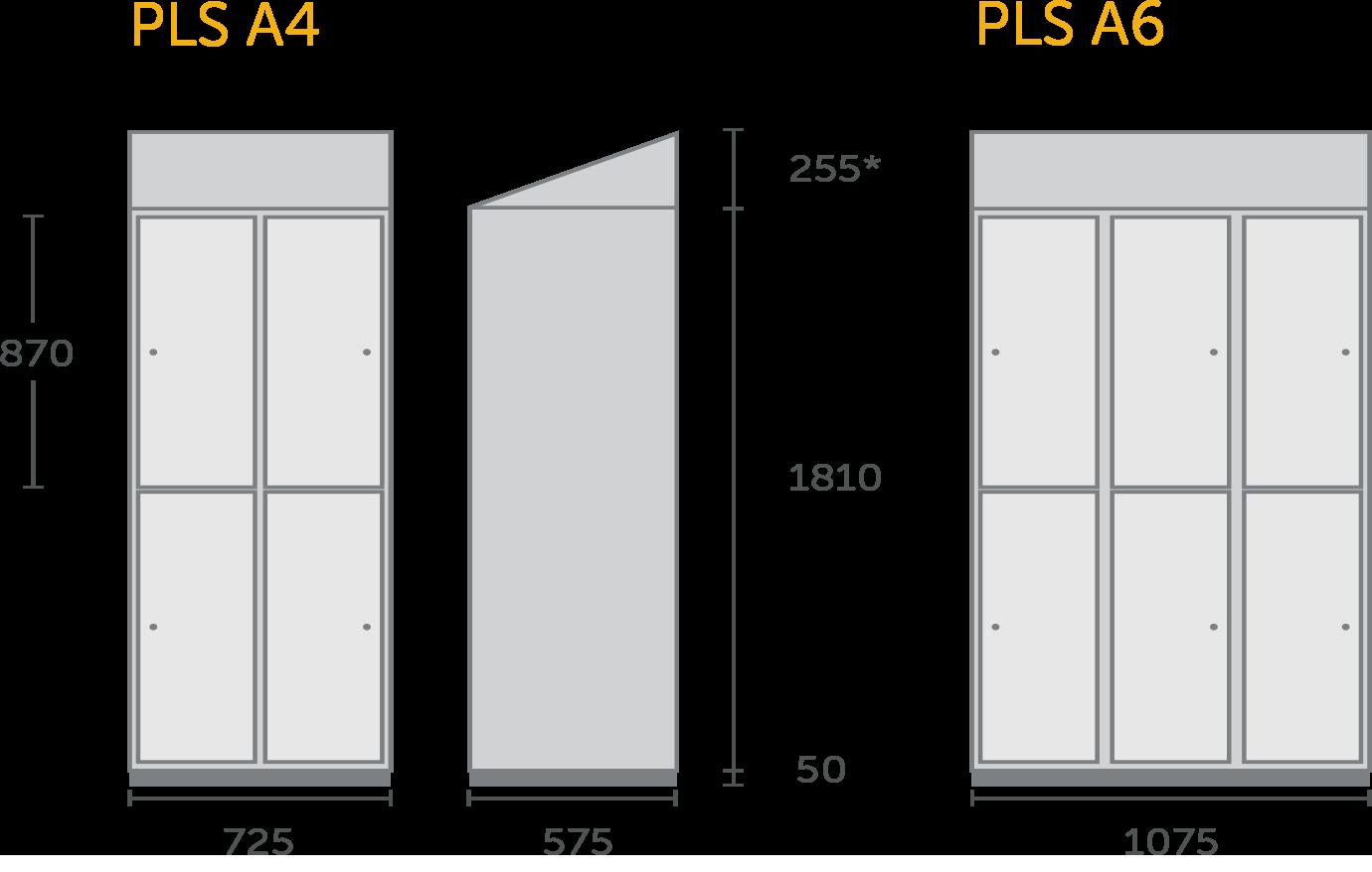 pls_a_dimensions
